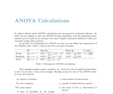 ANOVA Calculations