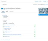 Economics Resources