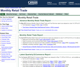 Monthly Retail Trade and Food Services